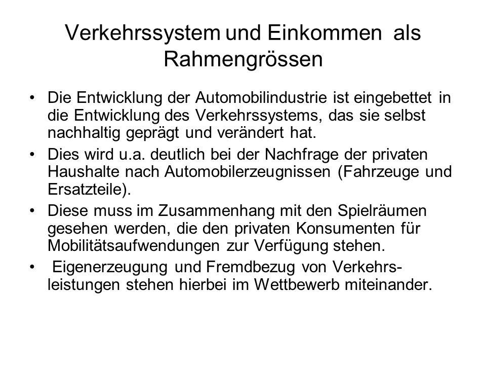 Verkehrssystem und Einkommen als Rahmengrössen
