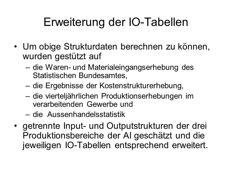 Erweiterung der IO-Tabellen