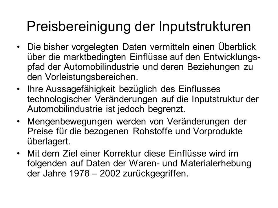 Preisbereinigung der Inputstrukturen