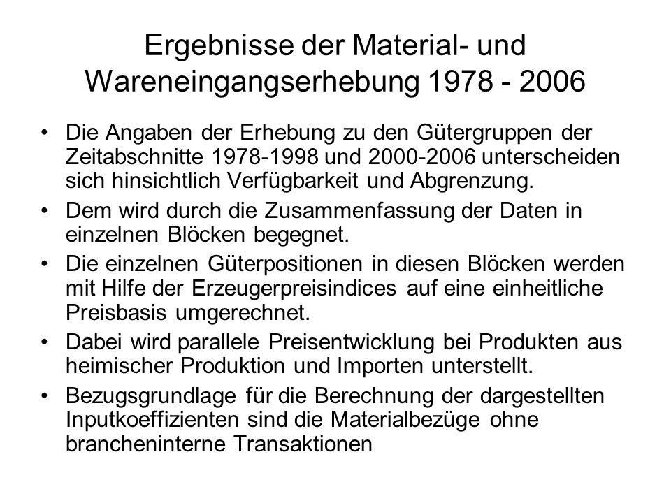 Ergebnisse der Material- und Wareneingangserhebung 1978 - 2006