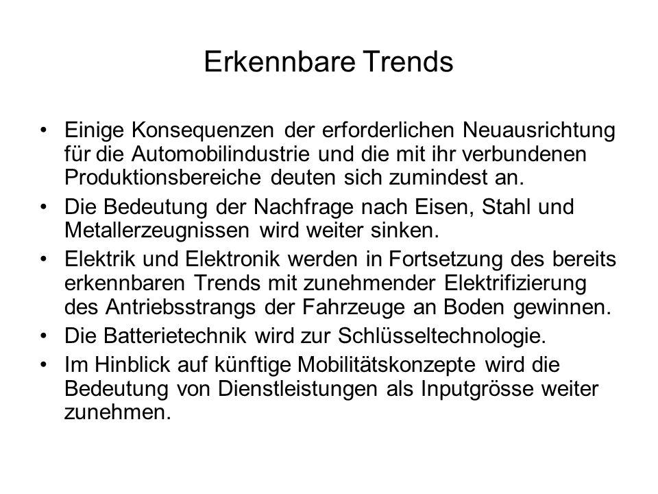 Erkennbare Trends