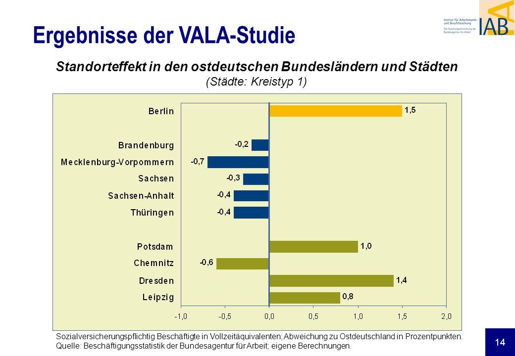 Ergebnisse der VALA-Studie