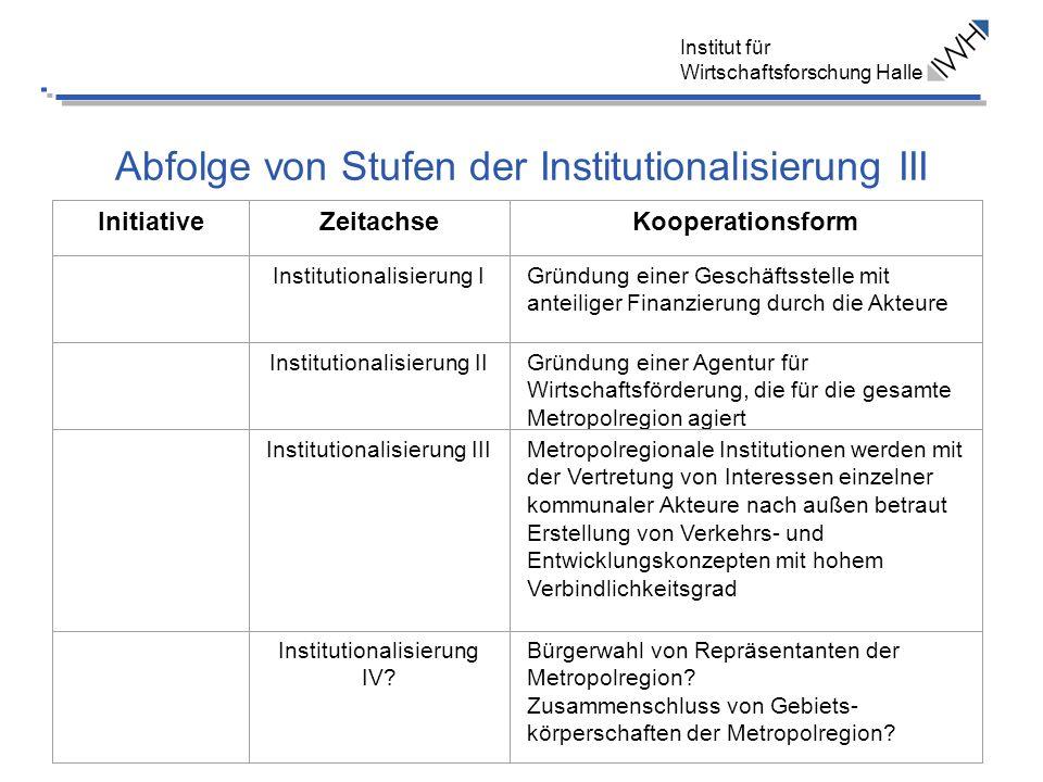 Abfolge von Stufen der Institutionalisierung III