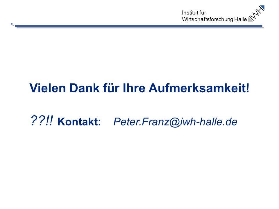 Vielen Dank für Ihre Aufmerksamkeit. Kontakt:. Peter. Franz@iwh-halle