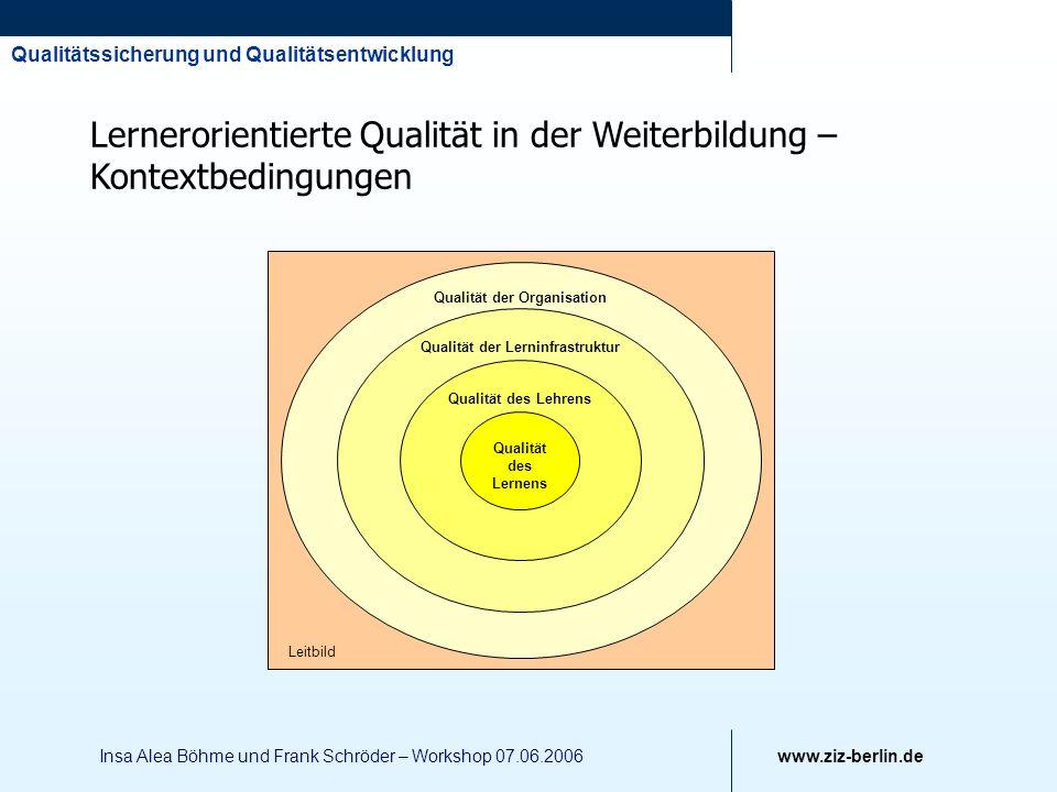 Qualität der Organisation Qualität der Lerninfrastruktur