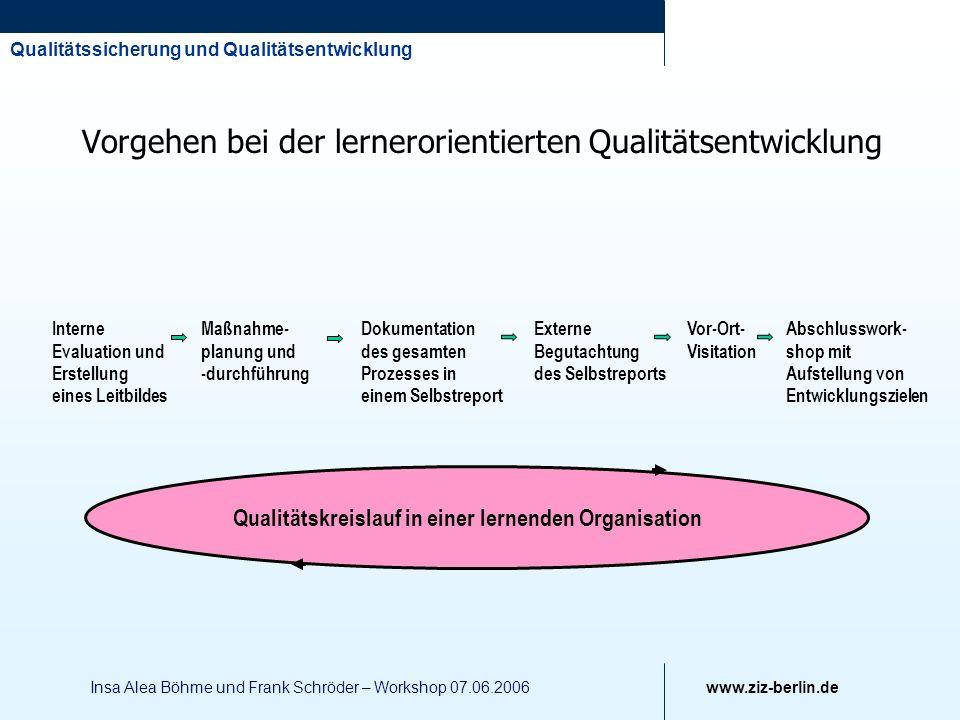 Vorgehen bei der lernerorientierten Qualitätsentwicklung