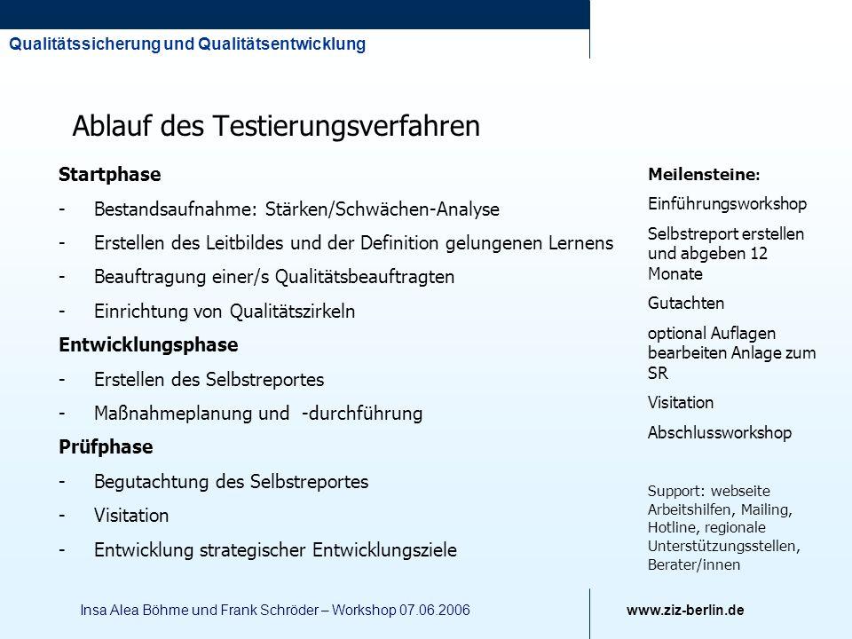 Ablauf des Testierungsverfahren
