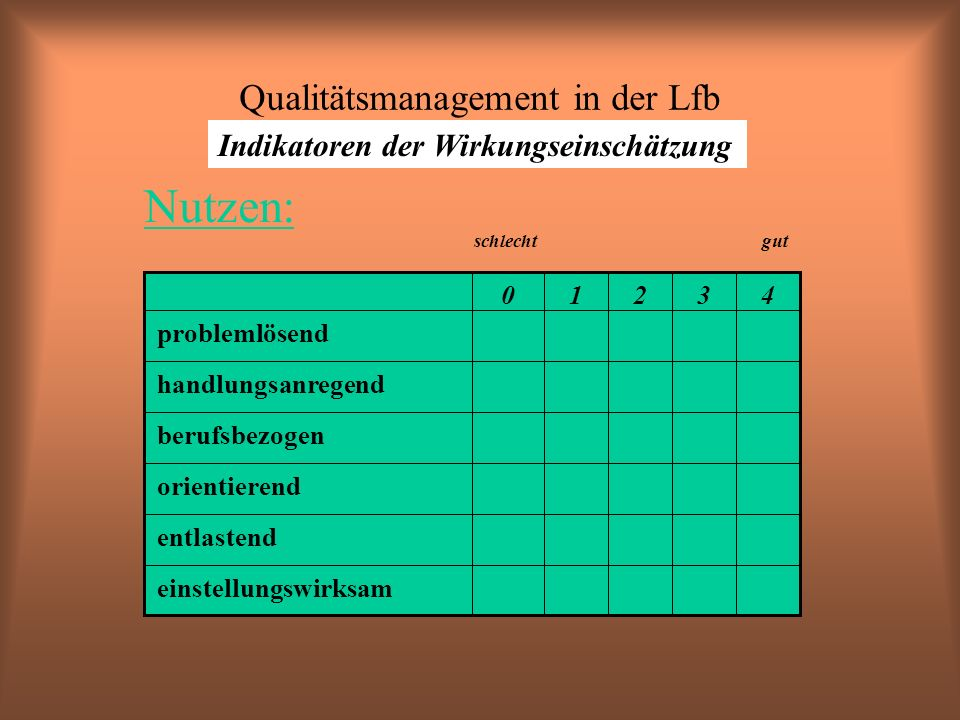 Qualitätsmanagement in der Lfb