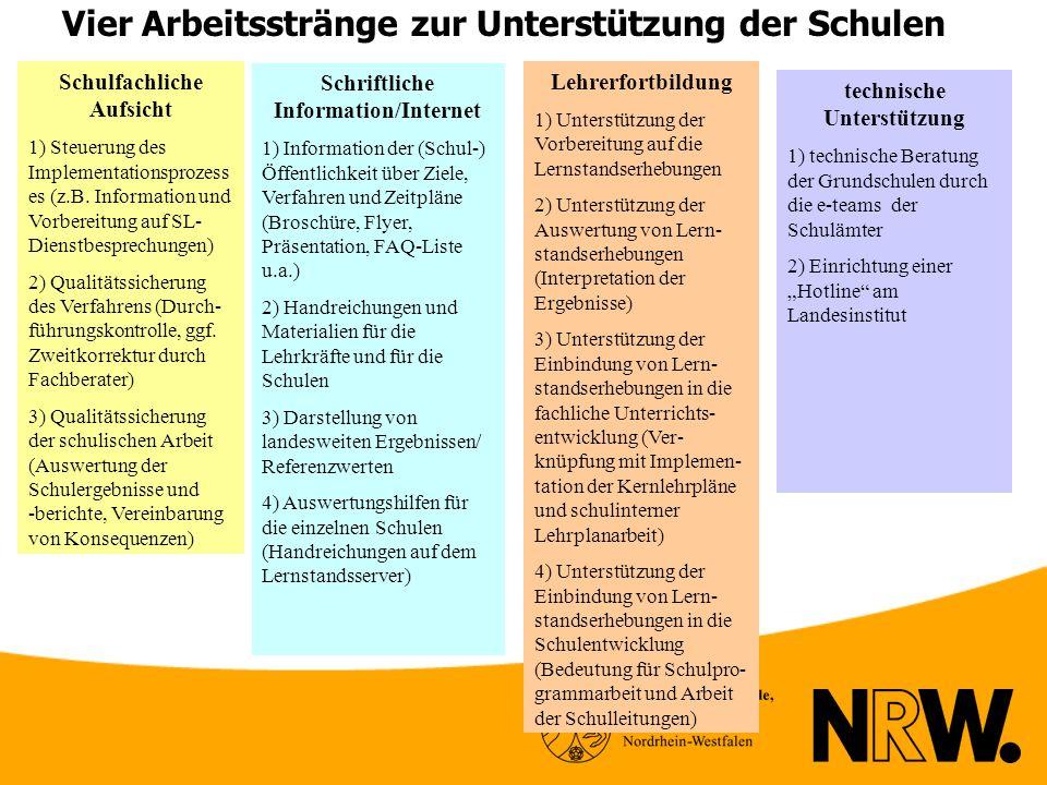 Vier Arbeitsstränge zur Unterstützung der Schulen