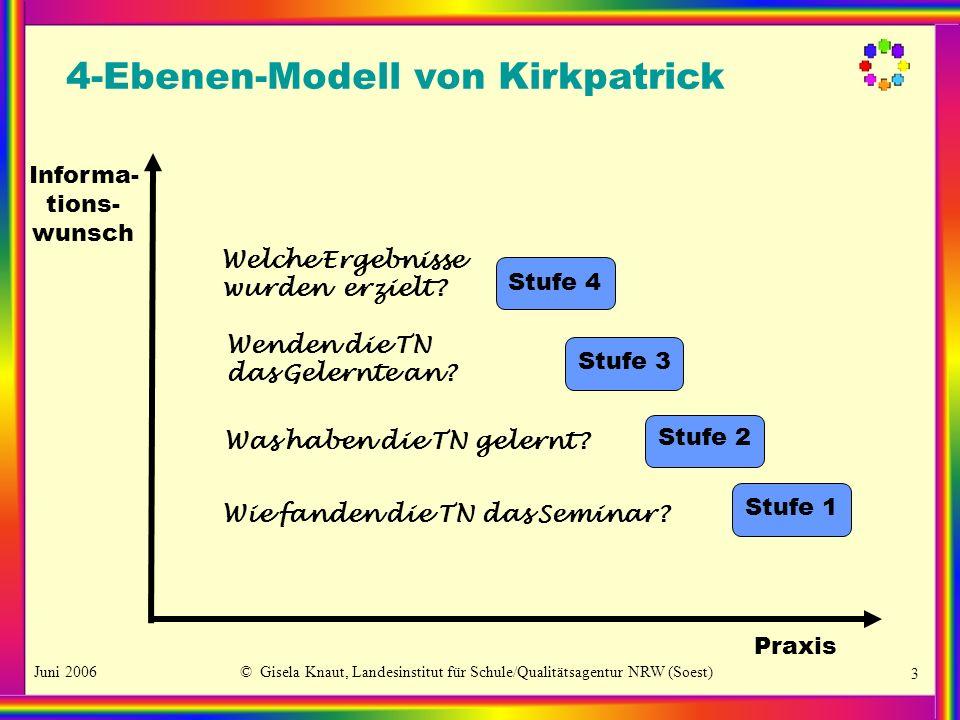 vier ebenen modell kirkpatrick
