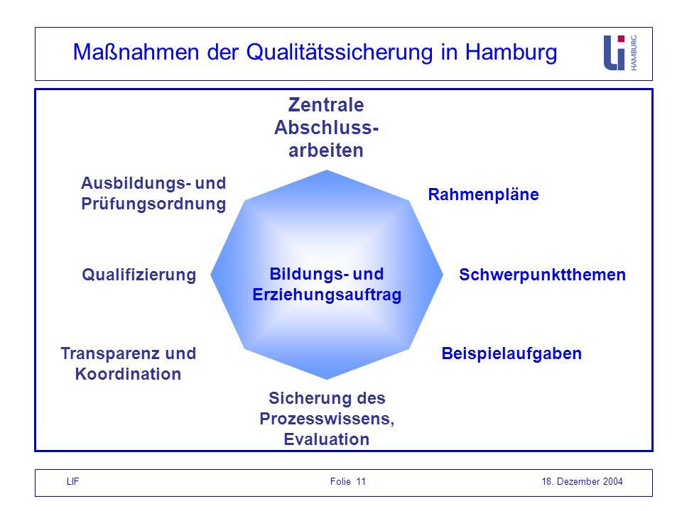 Maßnahmen der Qualitätssicherung in Hamburg