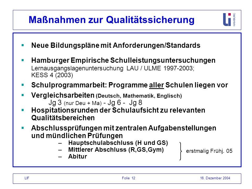 Maßnahmen zur Qualitätssicherung