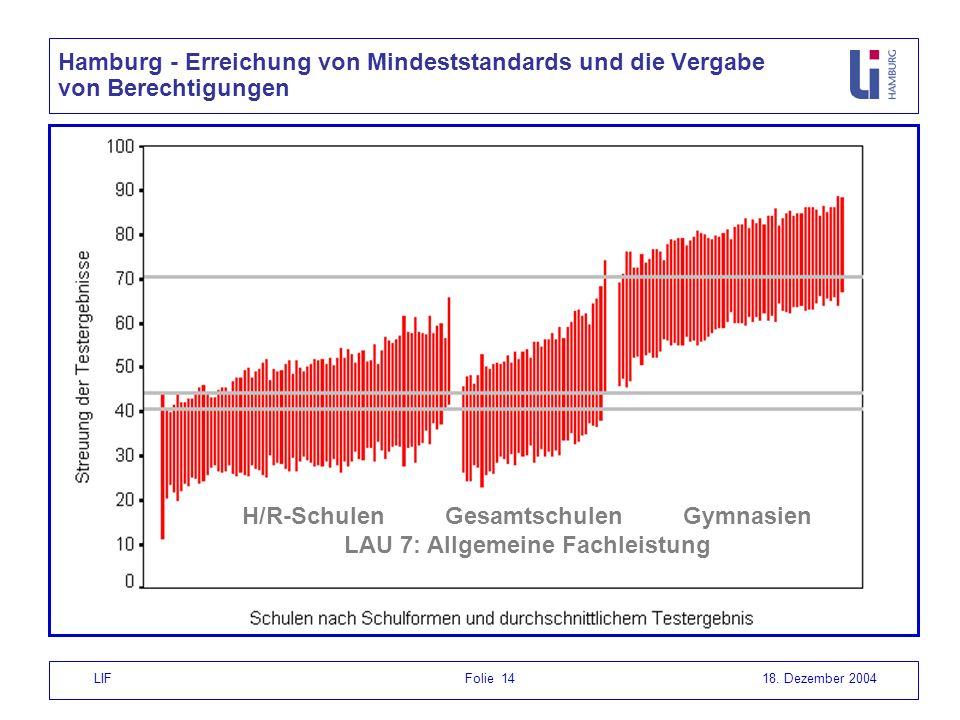 H/R-Schulen Gesamtschulen Gymnasien LAU 7: Allgemeine Fachleistung