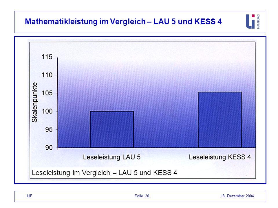 Mathematikleistung im Vergleich – LAU 5 und KESS 4