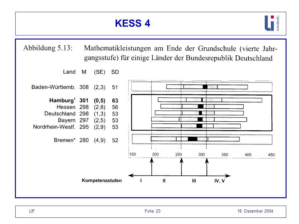 KESS 4
