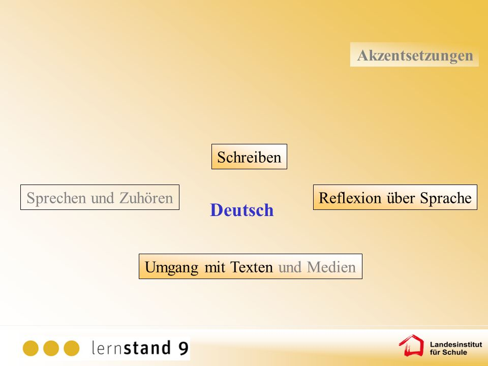 Deutsch Akzentsetzungen Schreiben Sprechen und Zuhören