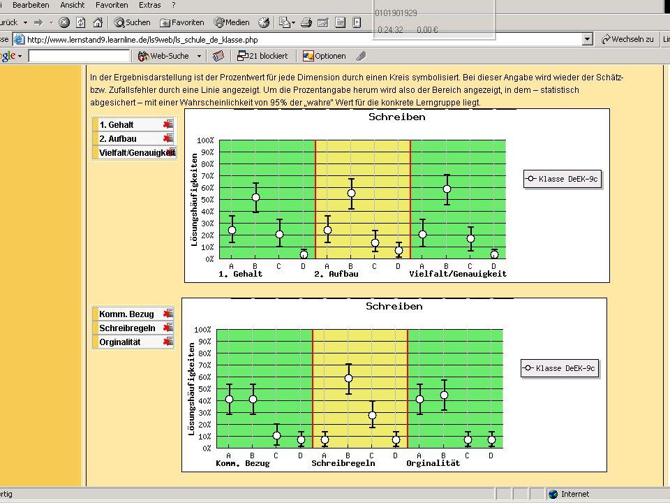 Die gelb umrandeten Felder zeigen die Lösungsquote für die jeweilige Aufgabe innerhalb einer Klasse / eines Kurses.