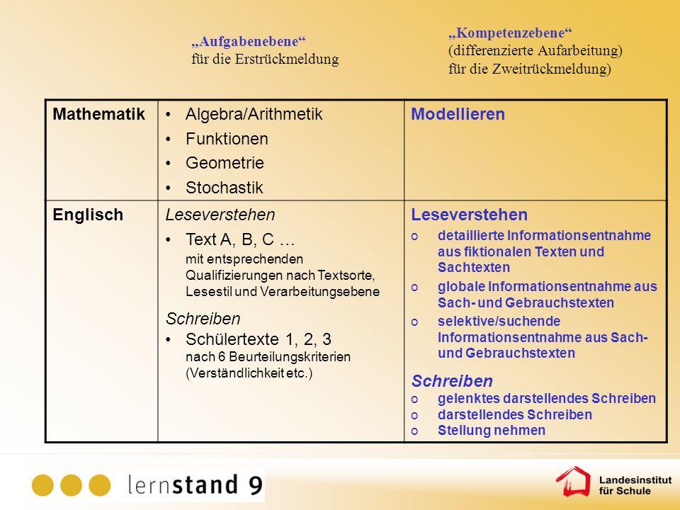 Mathematik Algebra/Arithmetik Funktionen Geometrie Stochastik