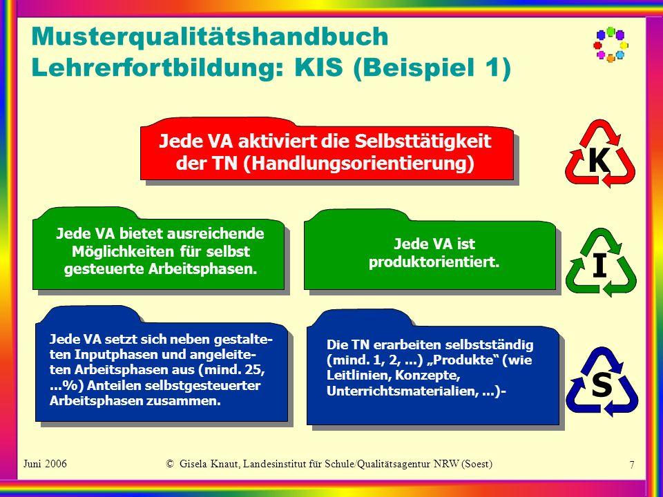 K I S Musterqualitätshandbuch Lehrerfortbildung: KIS (Beispiel 1)