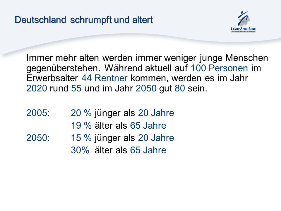 Deutschland schrumpft und altert