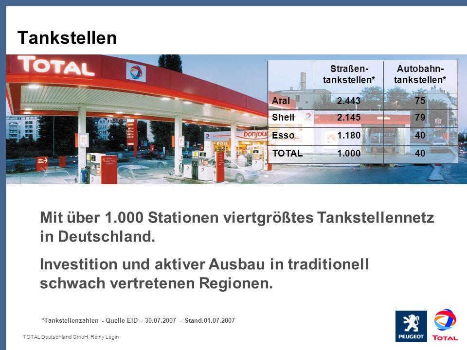 Autobahn-tankstellen* Straßen-tankstellen*