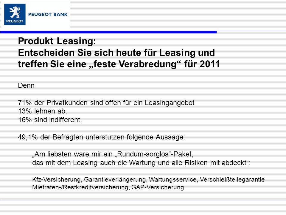 Entscheiden Sie sich heute für Leasing und