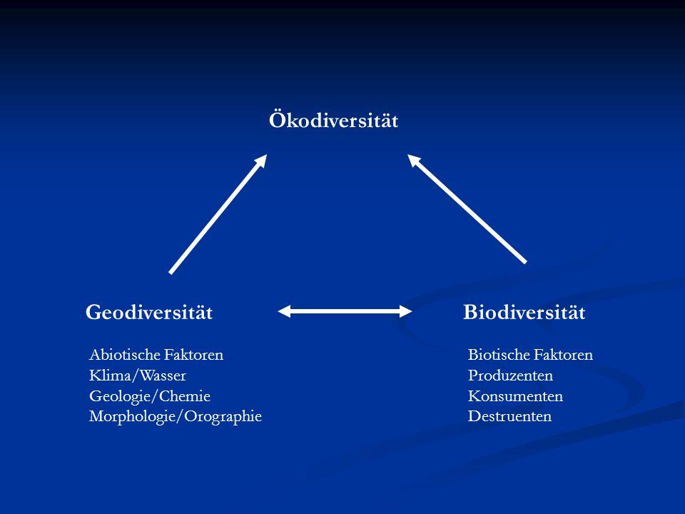 Ökodiversität Geodiversität Biodiversität Abiotische Faktoren