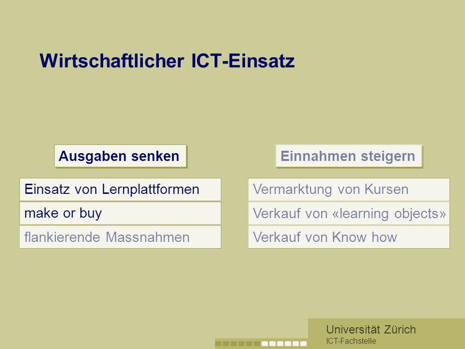 Wirtschaftlicher ICT-Einsatz
