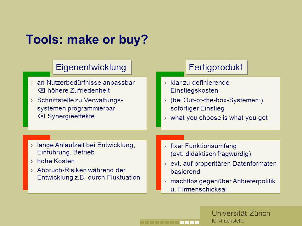 Tools: make or buy Eigenentwicklung Fertigprodukt