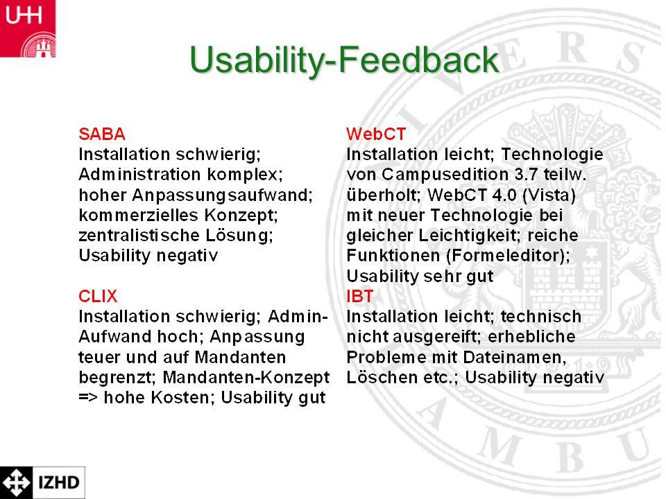 Usability-Feedback
