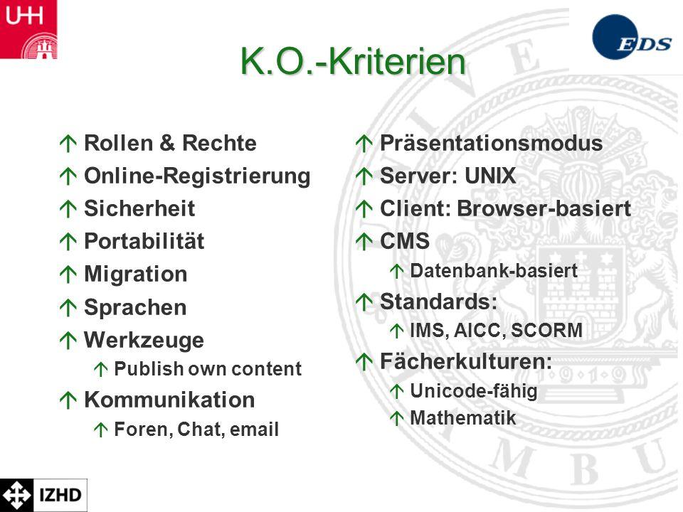 K.O.-Kriterien Rollen & Rechte Online-Registrierung Sicherheit