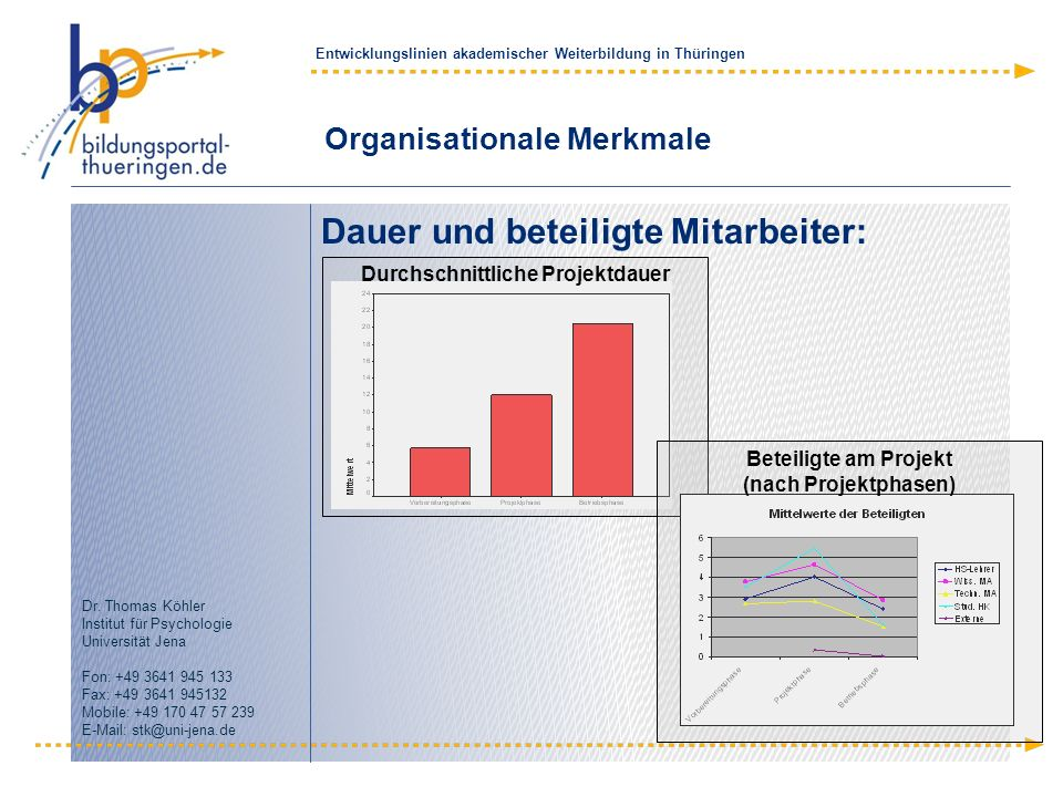 Organisationale Merkmale