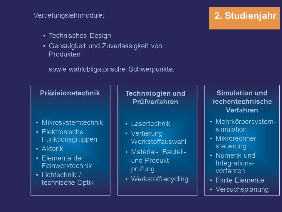 2. Studienjahr Vertiefungslehrmodule: Technisches Design