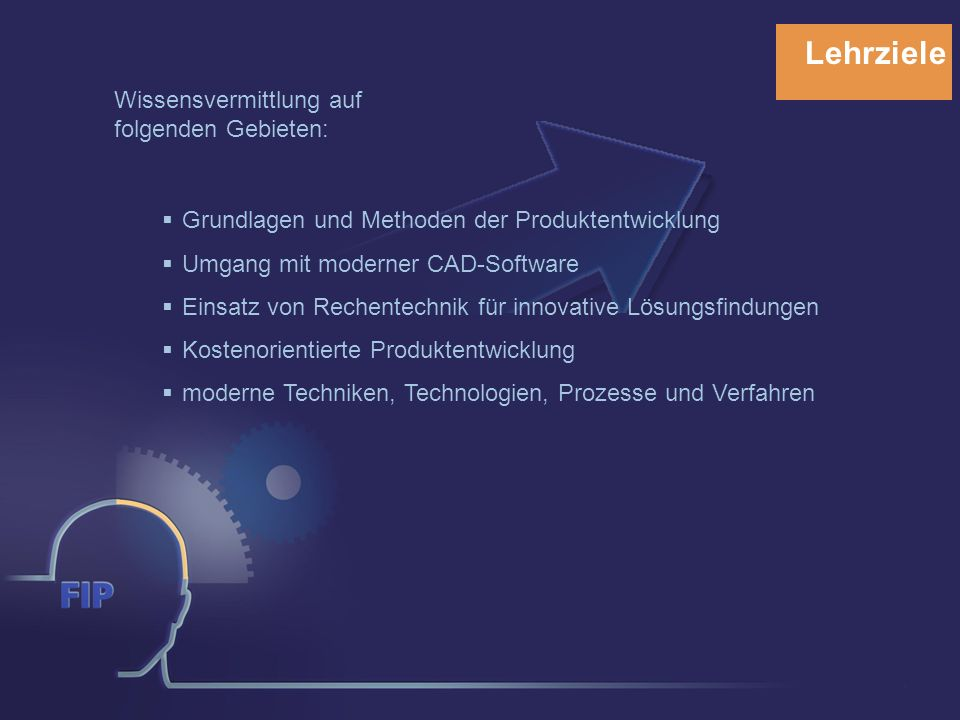 Lehrziele Wissensvermittlung auf folgenden Gebieten: