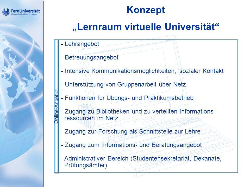 "Konzept ""Lernraum virtuelle Universität"