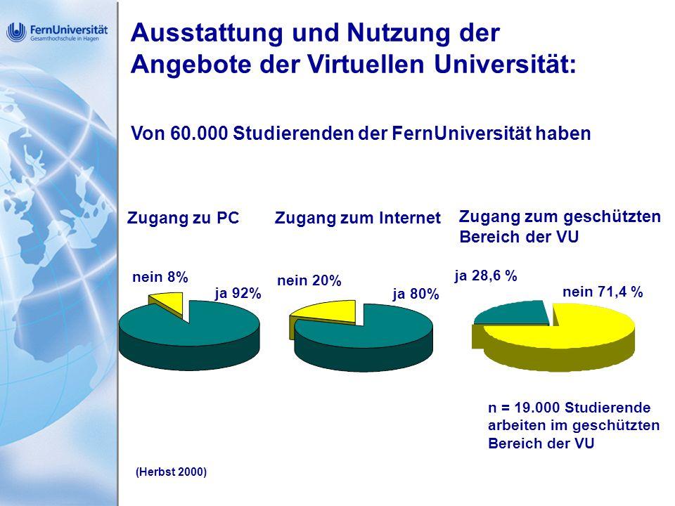 Ausstattung und Nutzung der Angebote der Virtuellen Universität: