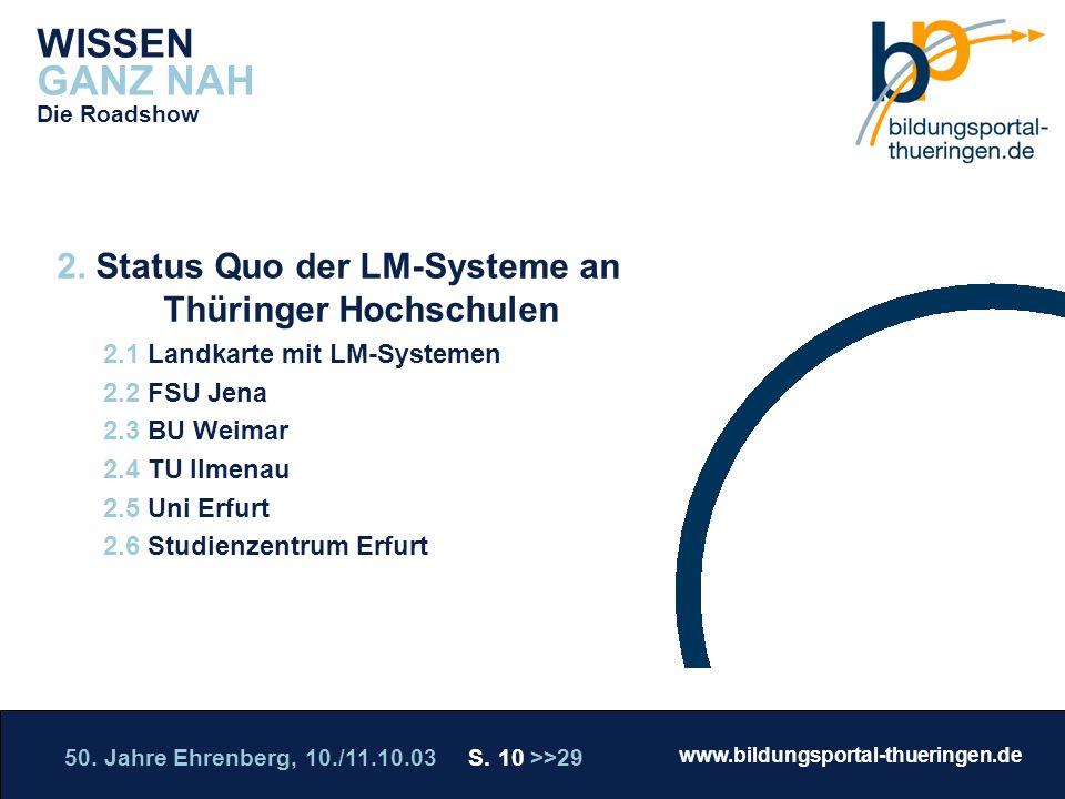 2. Status Quo der LM-Systeme an Thüringer Hochschulen