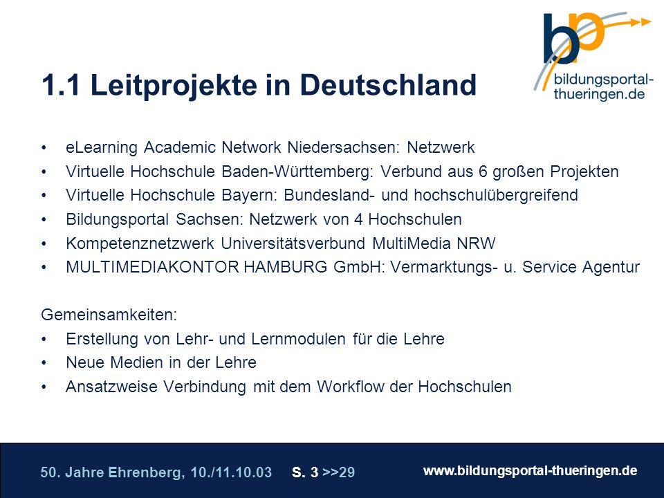 1.1 Leitprojekte in Deutschland