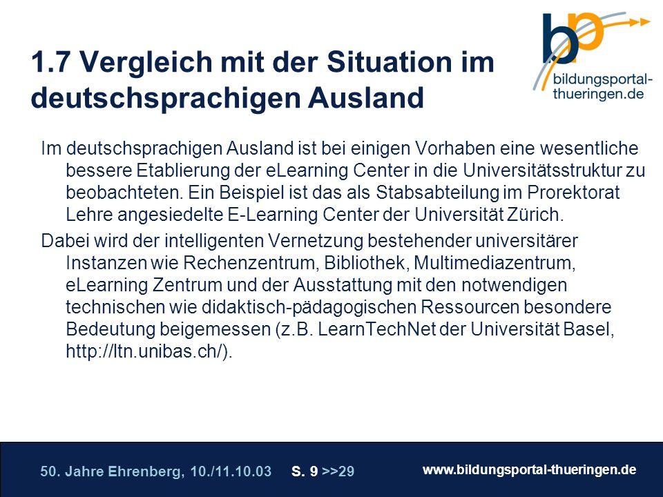 1.7 Vergleich mit der Situation im deutschsprachigen Ausland