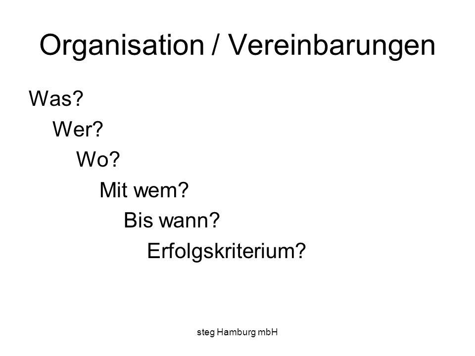 Organisation / Vereinbarungen