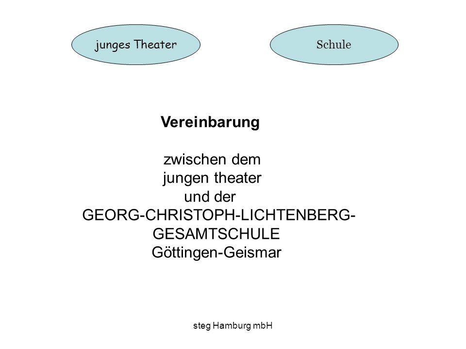 GEORG-CHRISTOPH-LICHTENBERG-