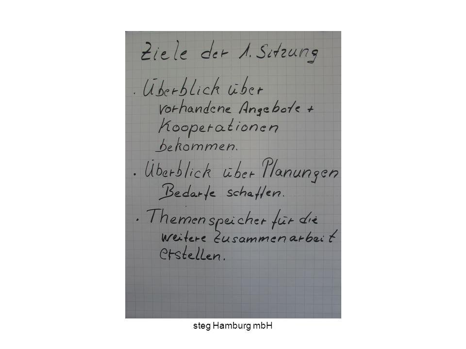 steg Hamburg mbH