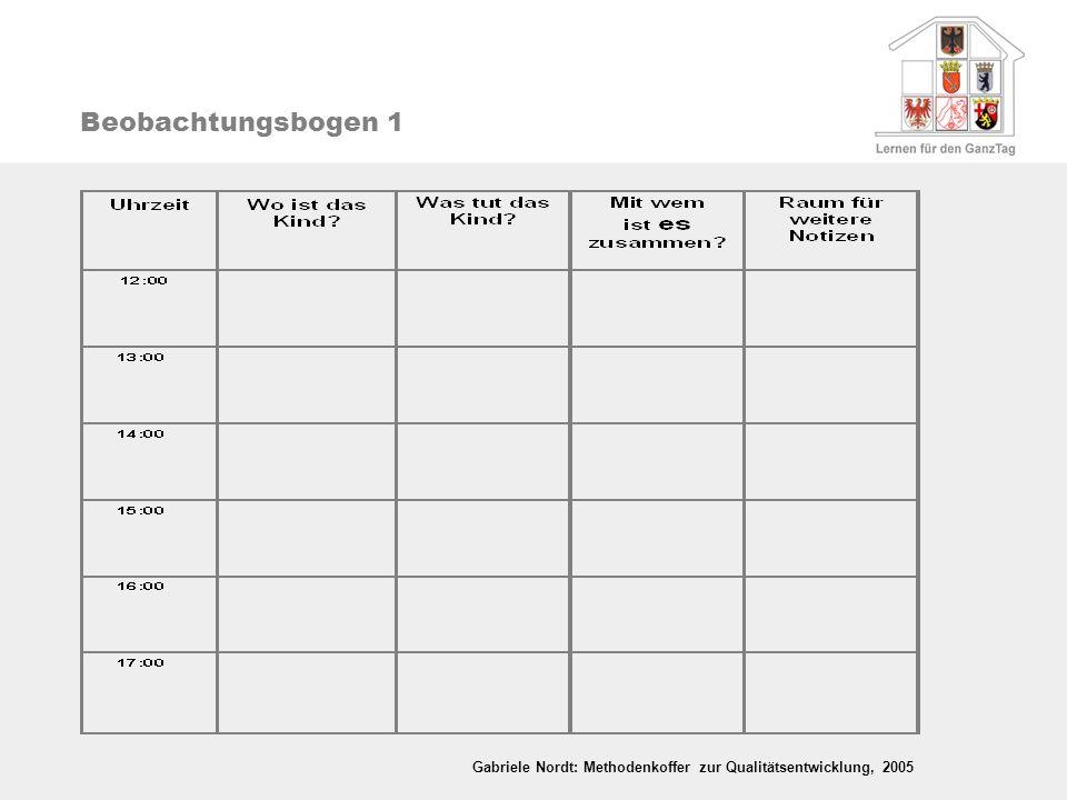 Beobachtungsbogen 1 Gabriele Nordt: Methodenkoffer zur Qualitätsentwicklung, 2005