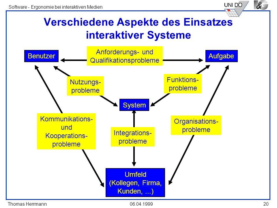 Verschiedene Aspekte des Einsatzes interaktiver Systeme