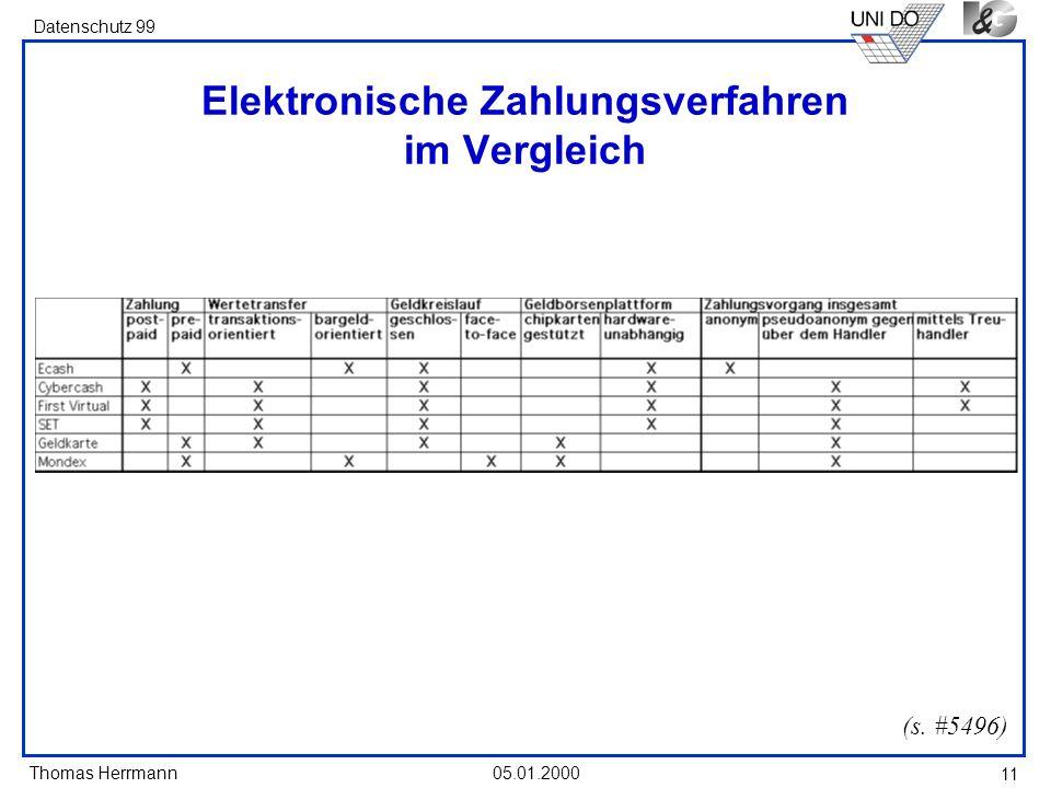 Elektronische Zahlungsverfahren im Vergleich
