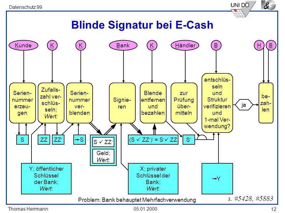 Blinde Signatur bei E-Cash