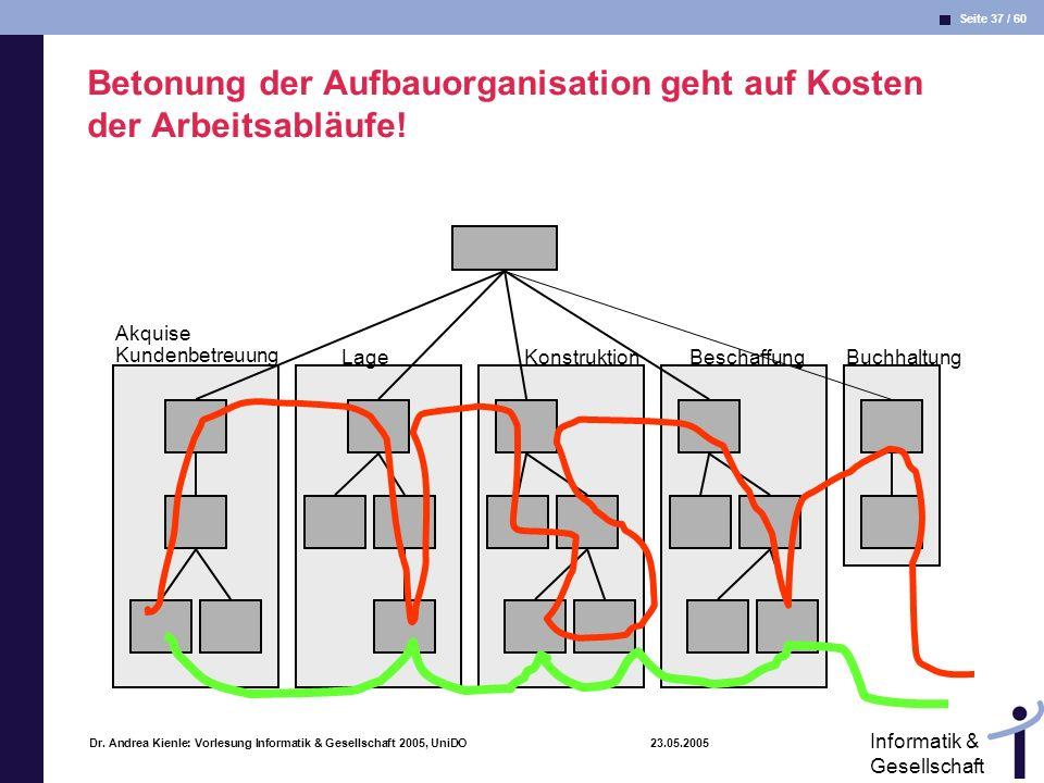 Betonung der Aufbauorganisation geht auf Kosten der Arbeitsabläufe!