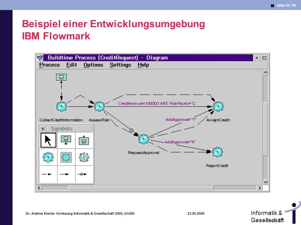 Beispiel einer Entwicklungsumgebung IBM Flowmark