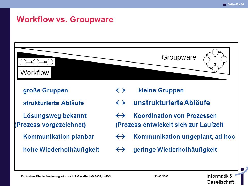 Workflow vs. Groupware Groupware Workflow
