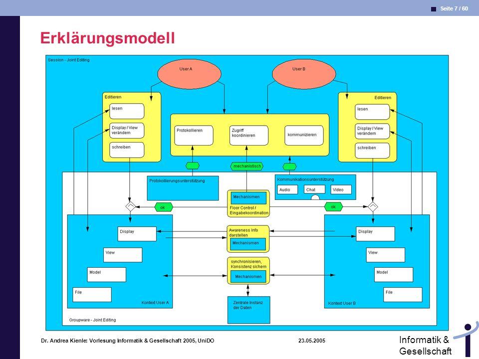 Erklärungsmodell In dieser Sitzung das erste Mal SeeMe-Editor